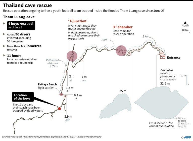 thailand cave rescue / � afp