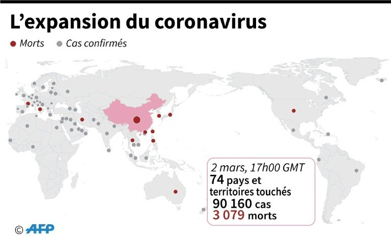 L'expansion du coronavirus     AFP